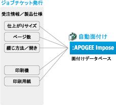 AP_impose.jpg