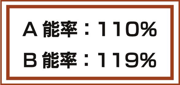 ab_noritsu.jpg